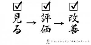 3三ステップ