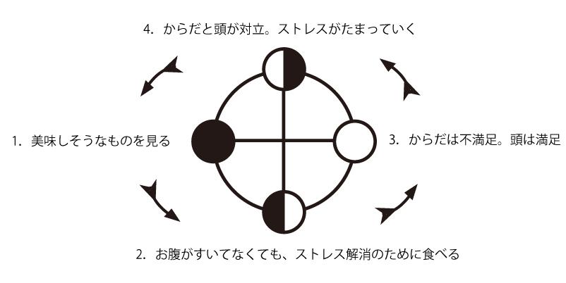 ss01_loop-1