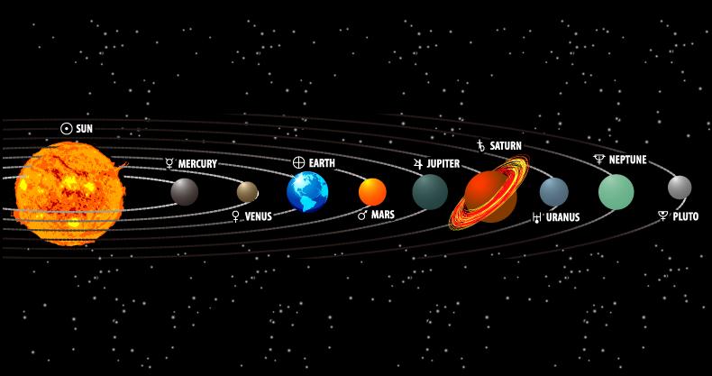 十惑星のイメージ、惑星記号の意...